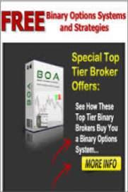 Most popular binary options brokers